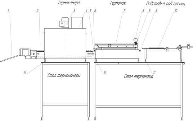 Термоупаковочная машина ТМ-2Р